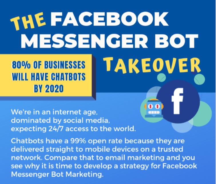 facebook messenger bot takeover